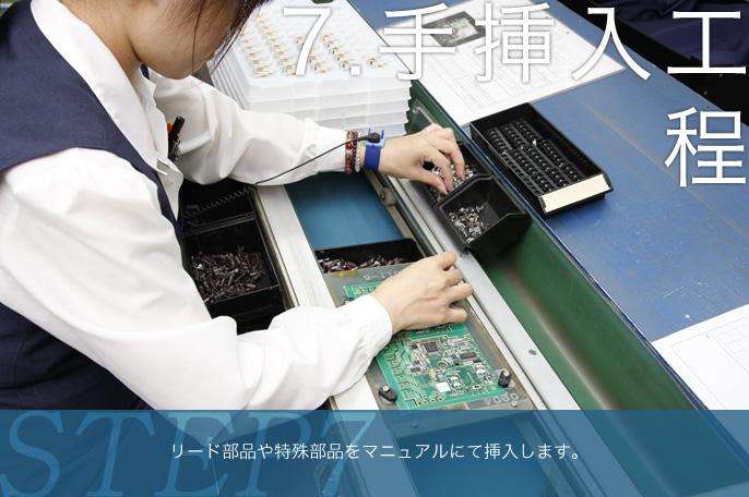 手挿入工程