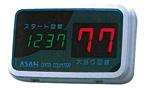 データ・カウンター 1999年4月販売終了